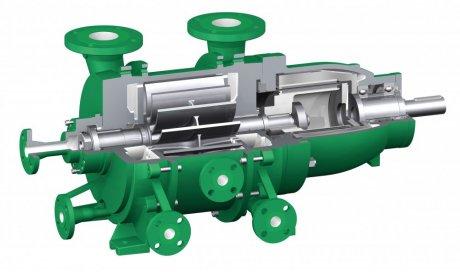 Pompe LVPM Exécution avec entrainement magnétique - Chimie, Oil & gas, énergie