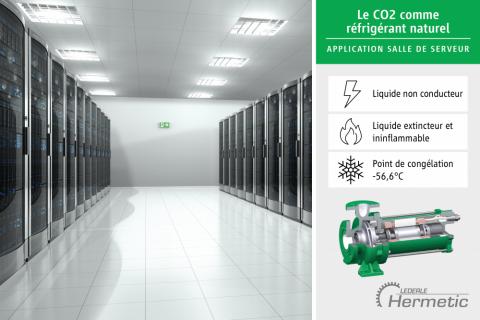 Le CO2 comme réfrigérant naturel
